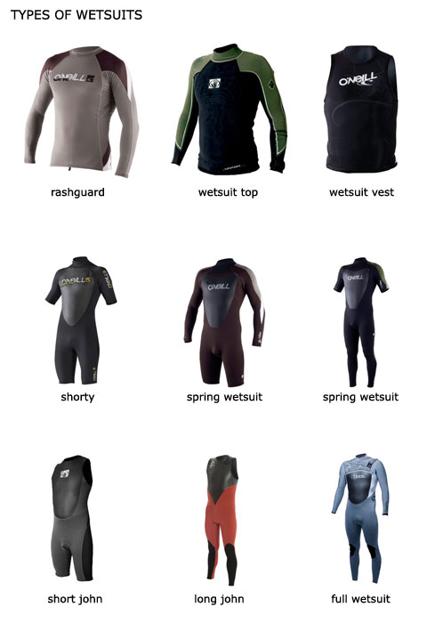 Wetsuit models or types