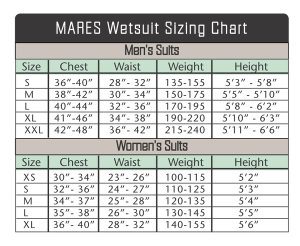 Mares size chart