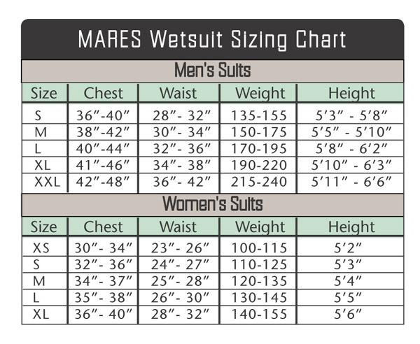 Mares Wetsuits Size Chart | WETSUIT MEGASTORE
