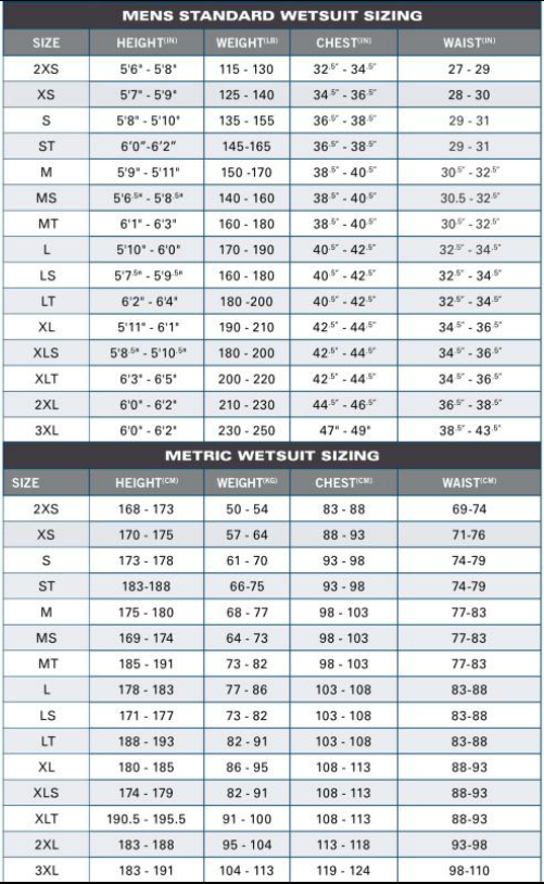Oneill wetsuit size chart