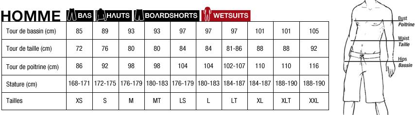 Oxbow size chart men wetsuits