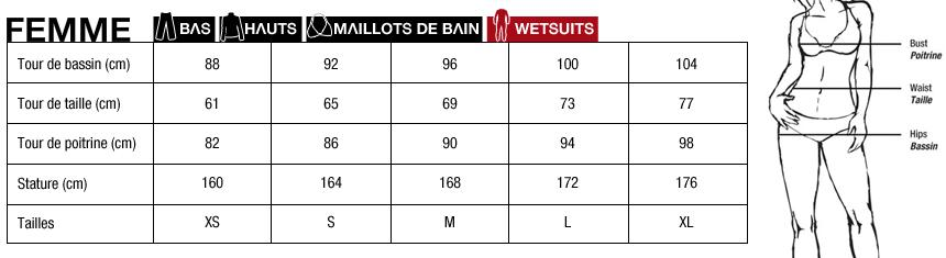 Oxbow size chart women wetsuits